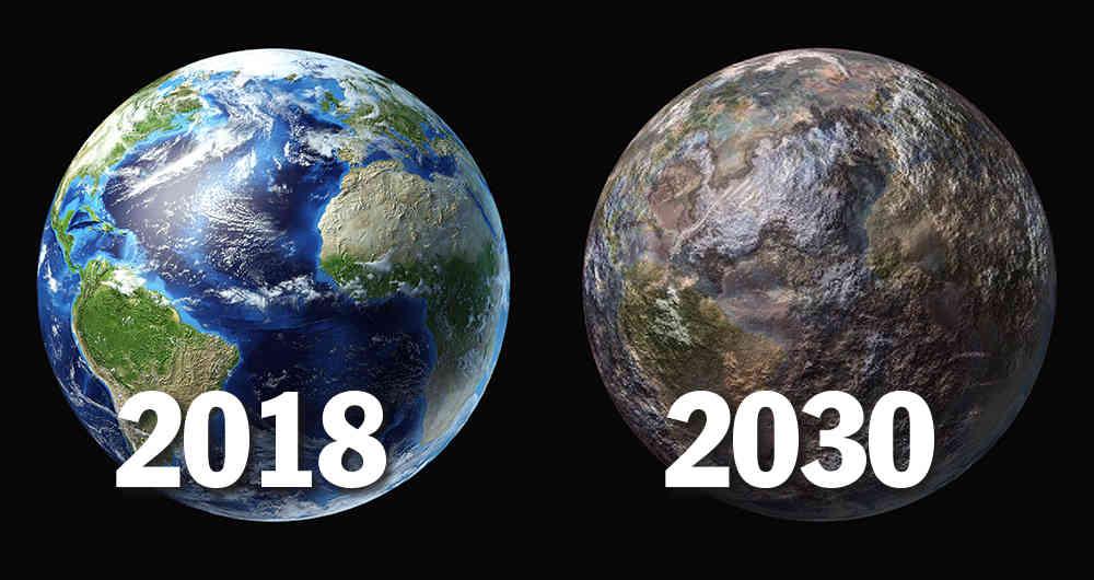 Perspectivas del cambio climático